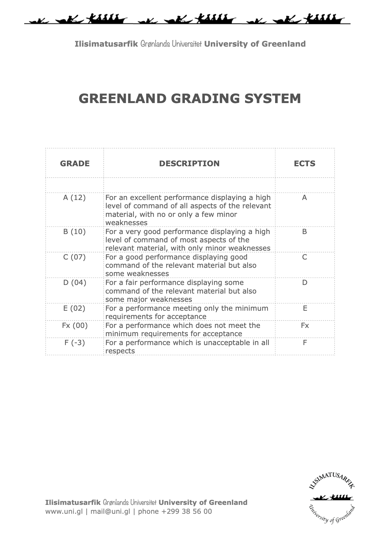Greenland Grading System English
